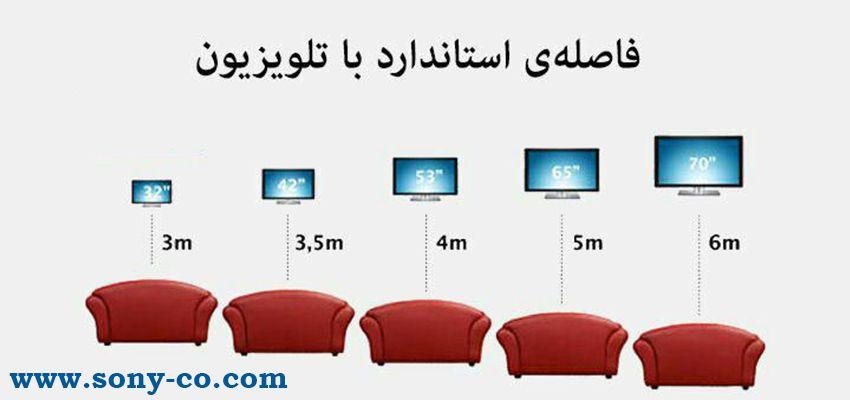 مهمترین نکات خرید تلویزیون